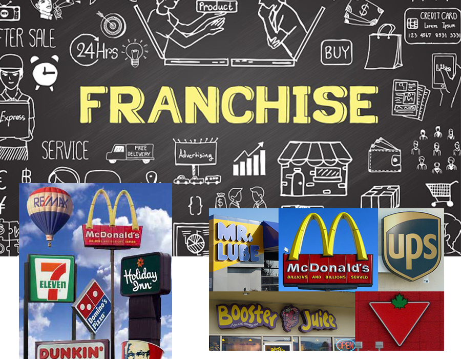 Franchises Law – Malaysia